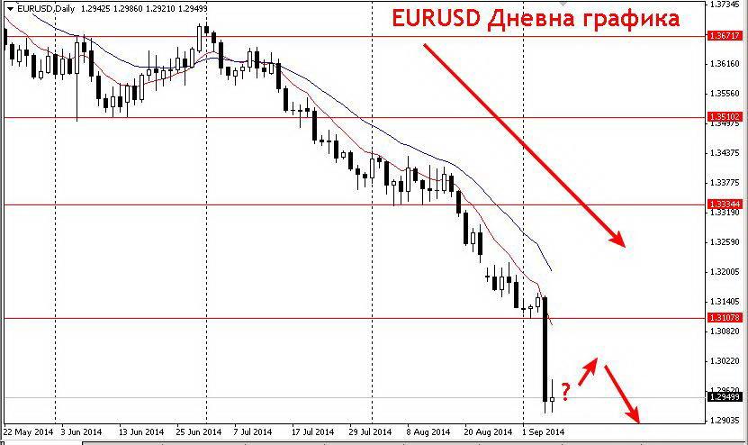 EURUSD_37