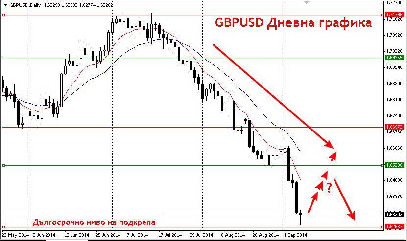 GBPUSD_37